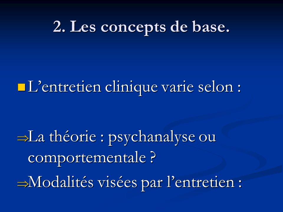 2. Les concepts de base. Lentretien clinique varie selon : Lentretien clinique varie selon : La théorie : psychanalyse ou comportementale ? La théorie