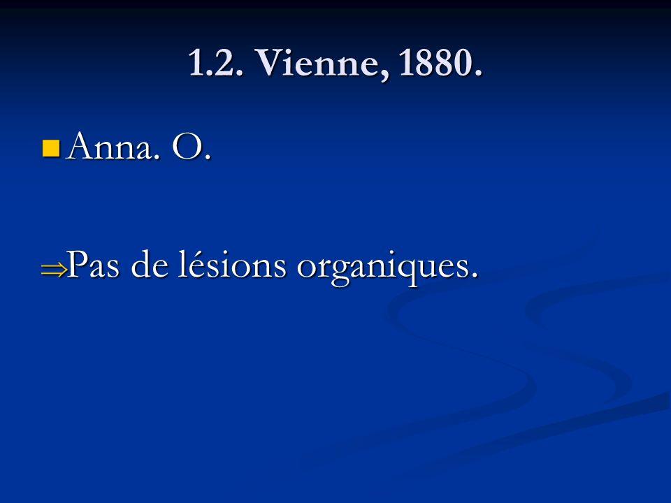 1.2. Vienne, 1880. Anna. O. Anna. O. Pas de lésions organiques. Pas de lésions organiques.