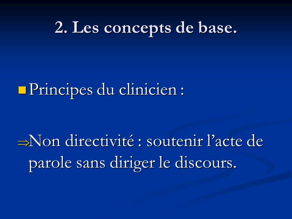2. Les concepts de base. Principes du clinicien : Principes du clinicien : Non directivité : soutenir lacte de parole sans diriger le discours. Non di