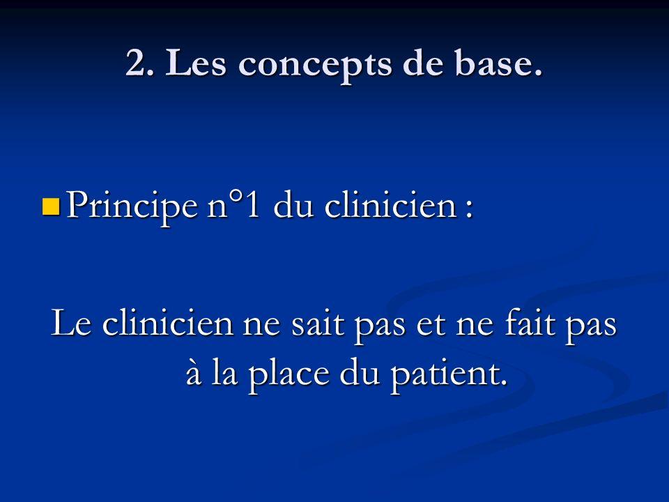 2. Les concepts de base. Principe n°1 du clinicien : Principe n°1 du clinicien : Le clinicien ne sait pas et ne fait pas à la place du patient.