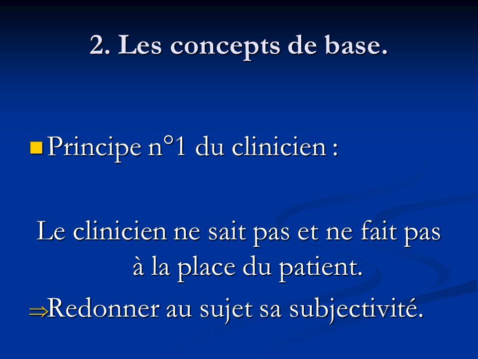 2. Les concepts de base. Principe n°1 du clinicien : Principe n°1 du clinicien : Le clinicien ne sait pas et ne fait pas à la place du patient. Redonn