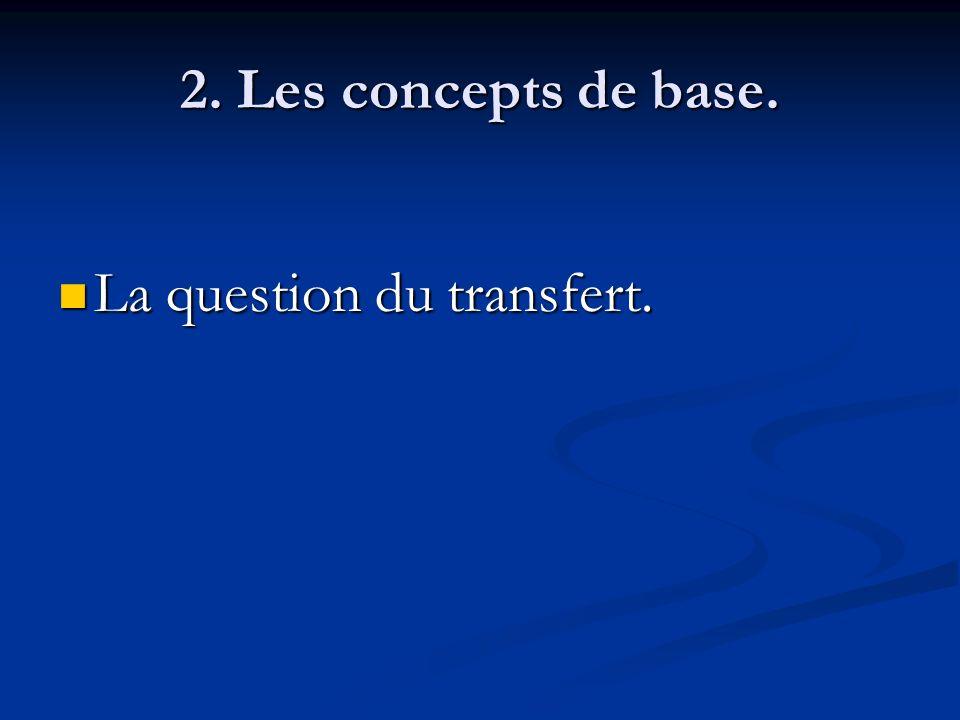 2. Les concepts de base. La question du transfert. La question du transfert.