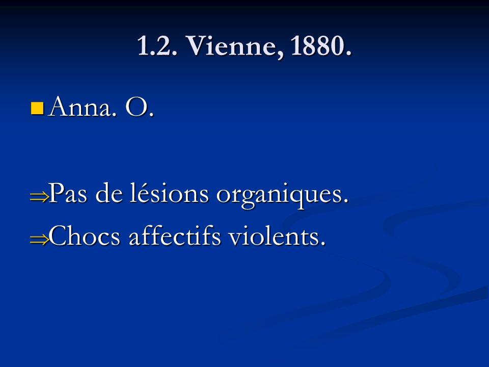 1.2. Vienne, 1880. Anna. O. Anna. O. Pas de lésions organiques. Pas de lésions organiques. Chocs affectifs violents. Chocs affectifs violents.