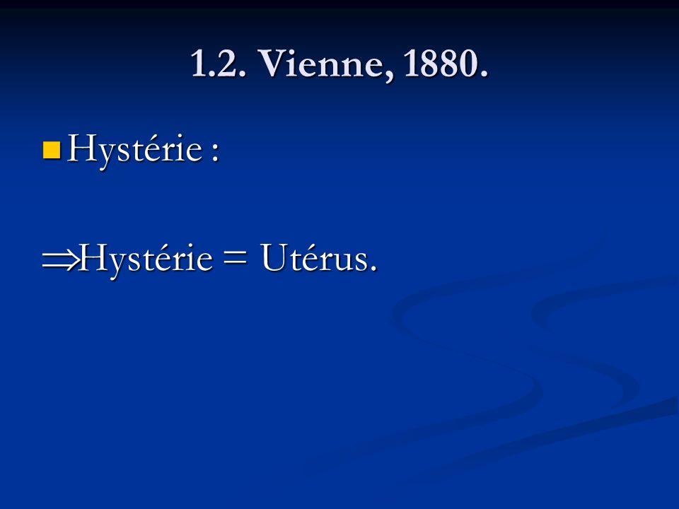 1.2. Vienne, 1880. Hystérie : Hystérie : Hystérie = Utérus. Hystérie = Utérus.