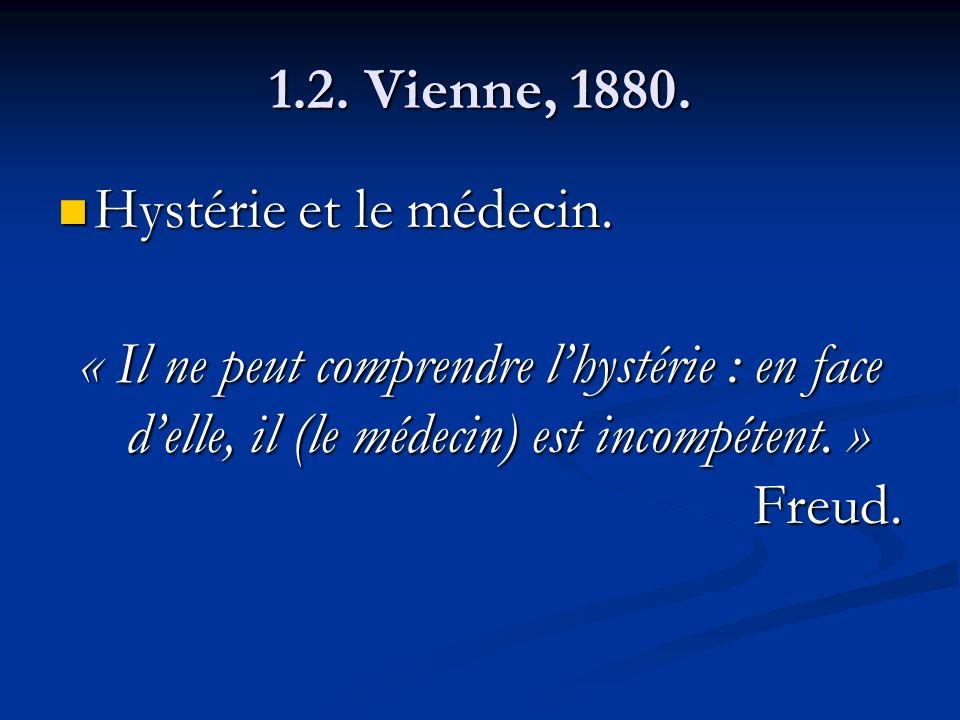 1.2. Vienne, 1880. Hystérie et le médecin. Hystérie et le médecin. « Il ne peut comprendre lhystérie : en face delle, il (le médecin) est incompétent.