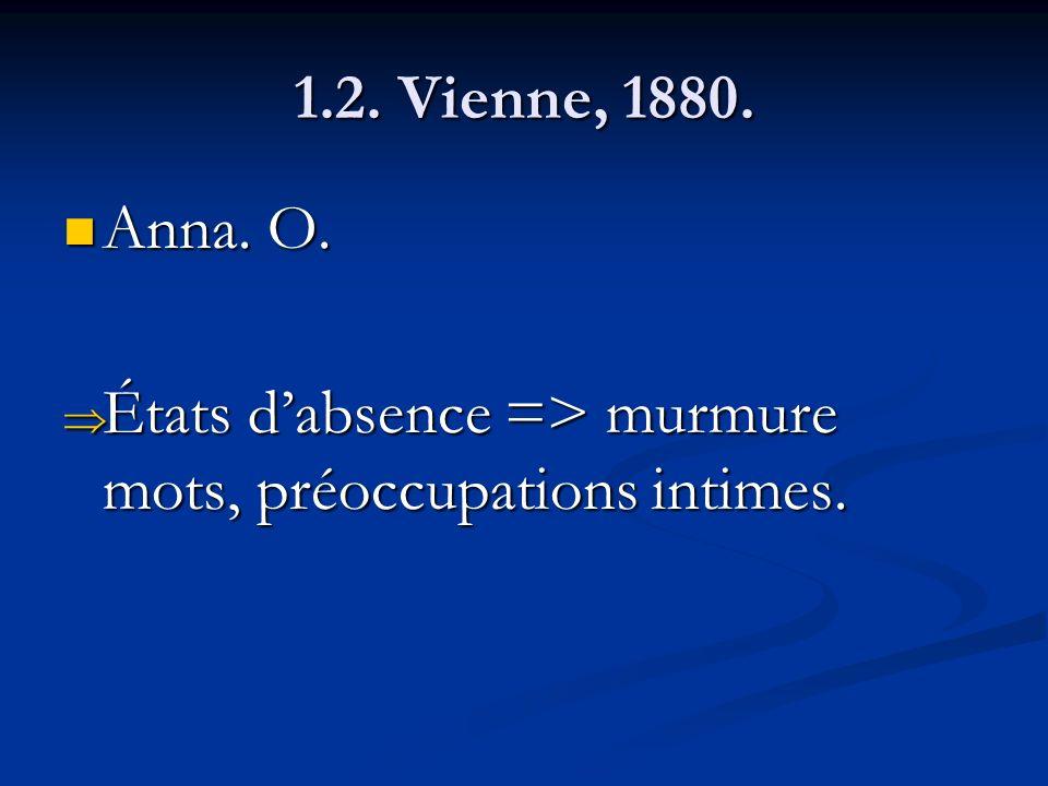 1.2. Vienne, 1880. Anna. O. Anna. O. États dabsence => murmure mots, préoccupations intimes. États dabsence => murmure mots, préoccupations intimes.