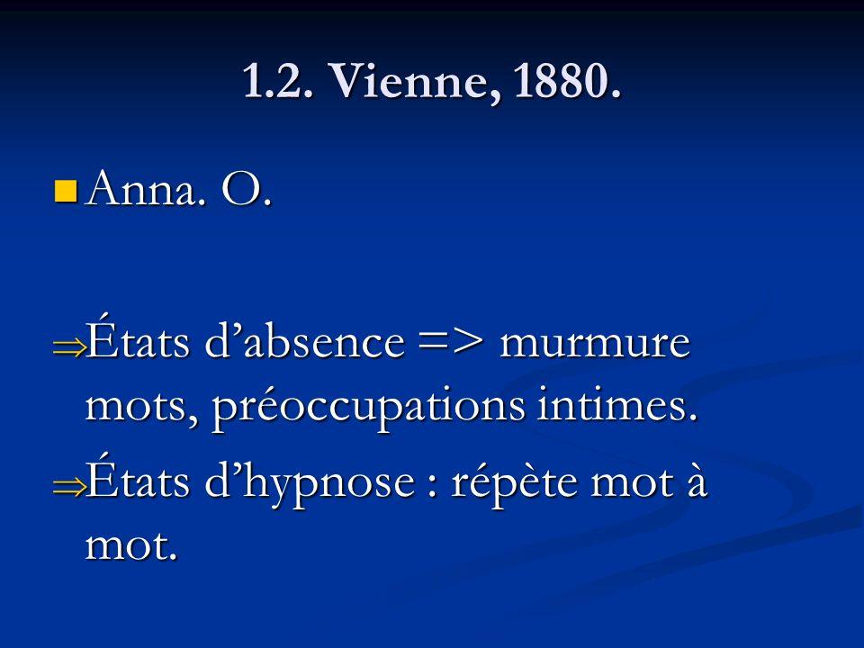 1.2.Vienne, 1880. Anna. O. Anna. O. États dabsence => murmure mots, préoccupations intimes.