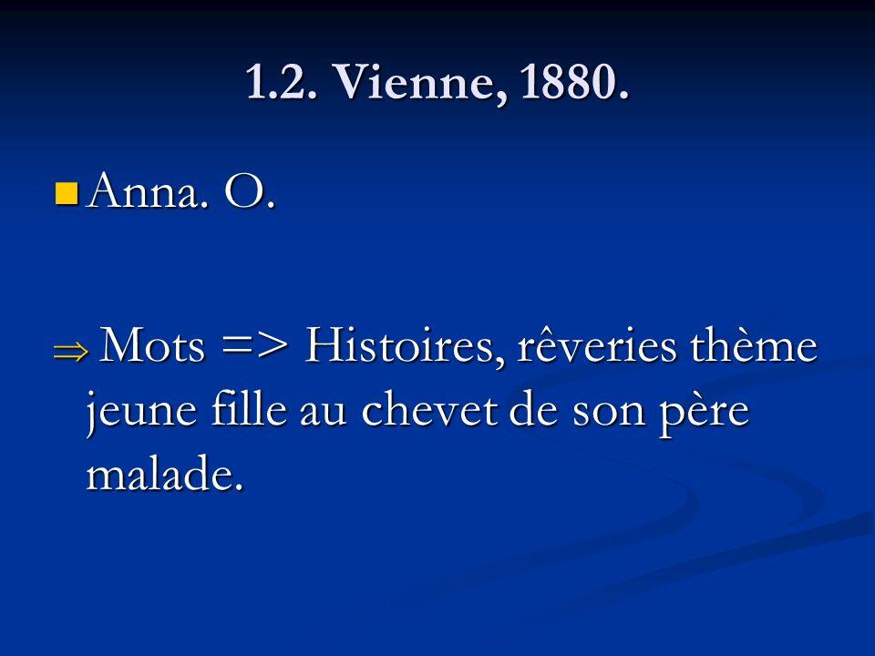 1.2.Vienne, 1880. Anna. O. Anna. O.