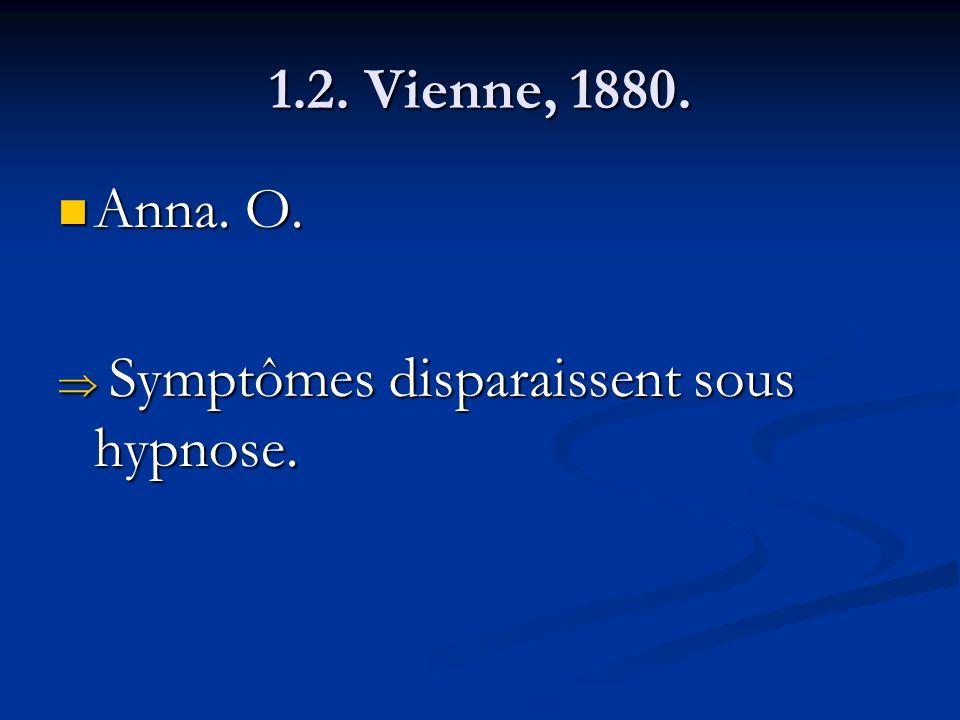 1.2. Vienne, 1880. Anna. O. Anna. O. Symptômes disparaissent sous hypnose. Symptômes disparaissent sous hypnose.