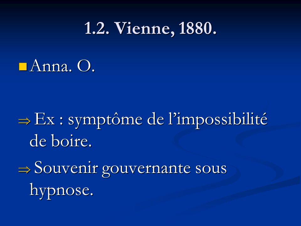 1.2. Vienne, 1880. Anna. O. Anna. O. Ex : symptôme de limpossibilité de boire. Ex : symptôme de limpossibilité de boire. Souvenir gouvernante sous hyp