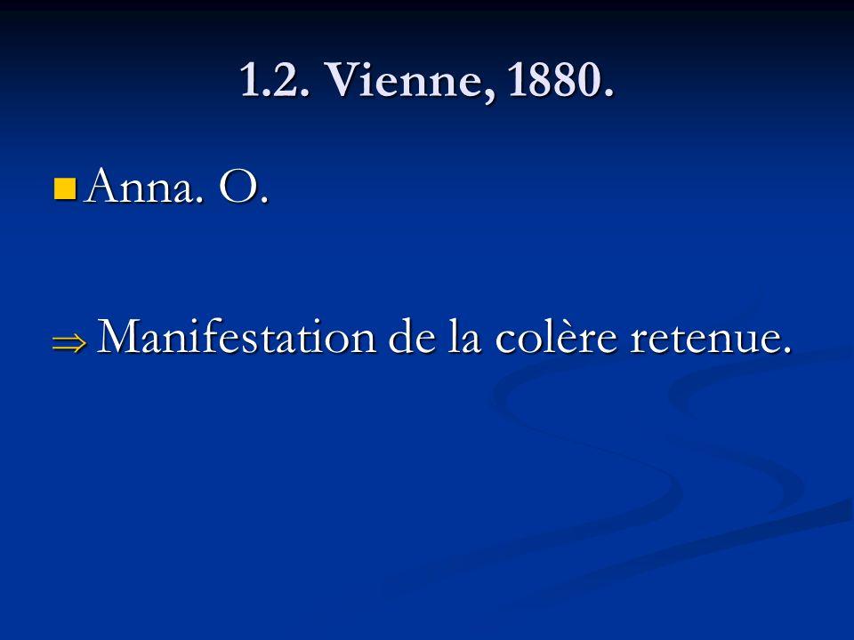 1.2.Vienne, 1880. Anna. O. Anna. O. Manifestation de la colère retenue.