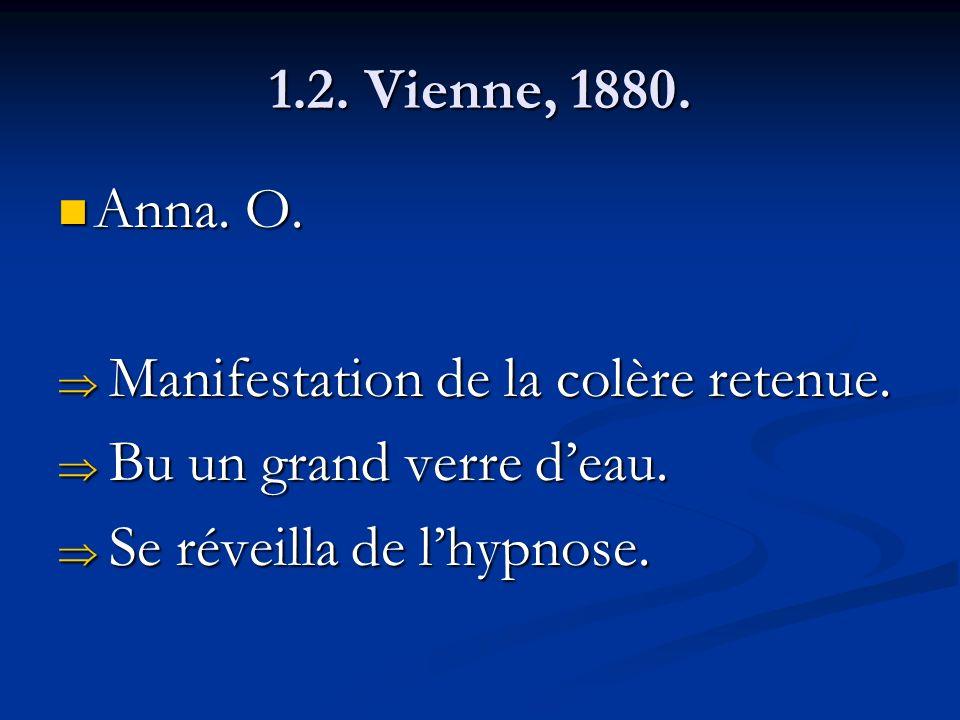 1.2. Vienne, 1880. Anna. O. Anna. O. Manifestation de la colère retenue. Manifestation de la colère retenue. Bu un grand verre deau. Bu un grand verre