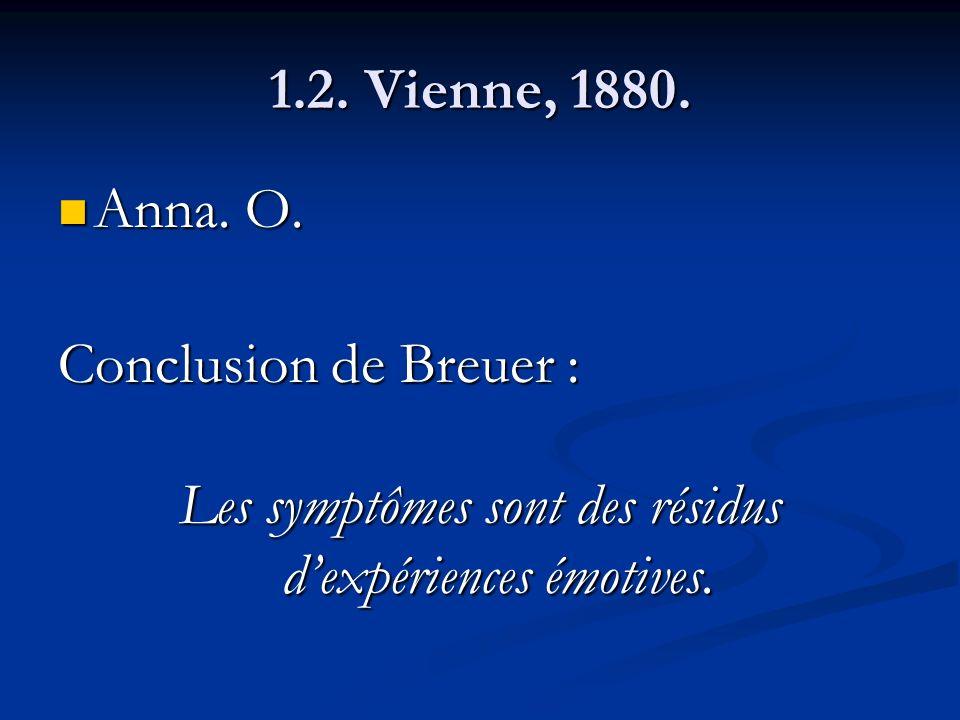 1.2. Vienne, 1880. Anna. O. Anna. O. Conclusion de Breuer : Les symptômes sont des résidus dexpériences émotives.