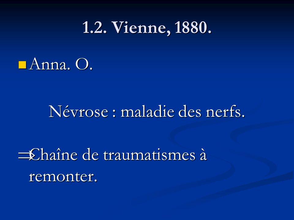 1.2. Vienne, 1880. Anna. O. Anna. O. Névrose : maladie des nerfs. Chaîne de traumatismes à remonter. Chaîne de traumatismes à remonter.