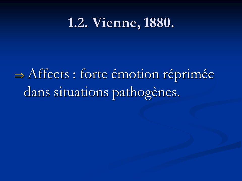 1.2. Vienne, 1880. Affects : forte émotion réprimée dans situations pathogènes. Affects : forte émotion réprimée dans situations pathogènes.