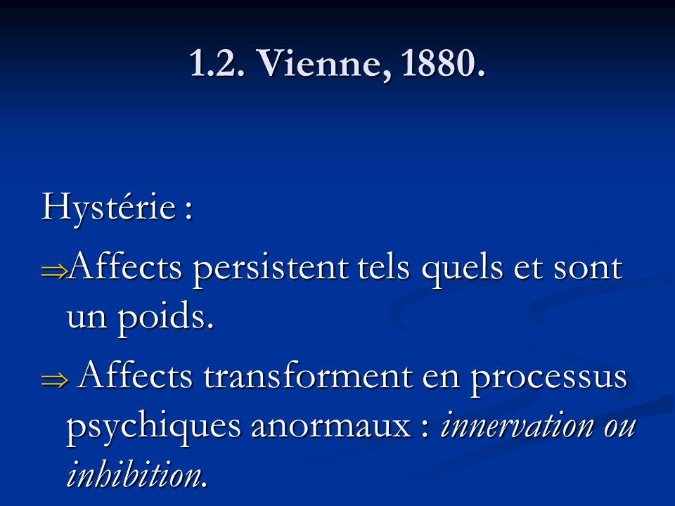 1.2. Vienne, 1880. Hystérie : Affects persistent tels quels et sont un poids. Affects persistent tels quels et sont un poids. Affects transforment en