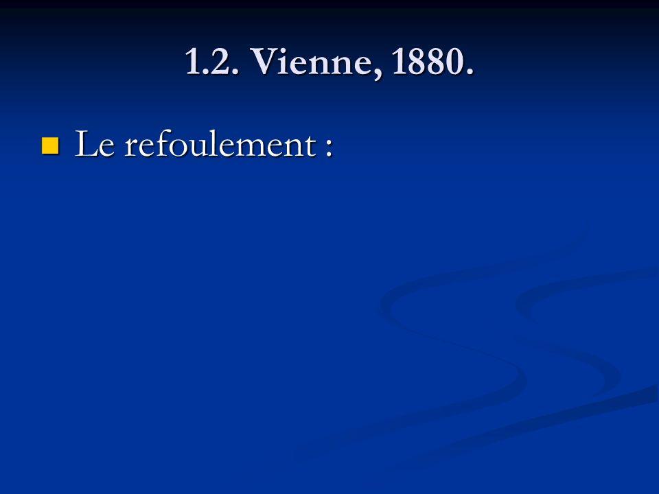 1.2. Vienne, 1880. Le refoulement : Le refoulement :