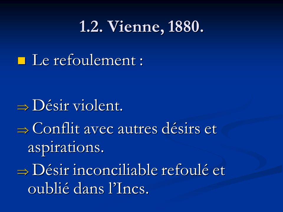 1.2.Vienne, 1880. Le refoulement : Le refoulement : Désir violent.