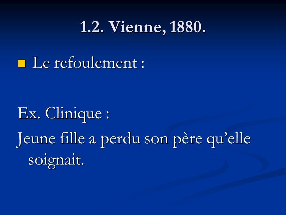 1.2. Vienne, 1880. Le refoulement : Le refoulement : Ex. Clinique : Jeune fille a perdu son père quelle soignait.