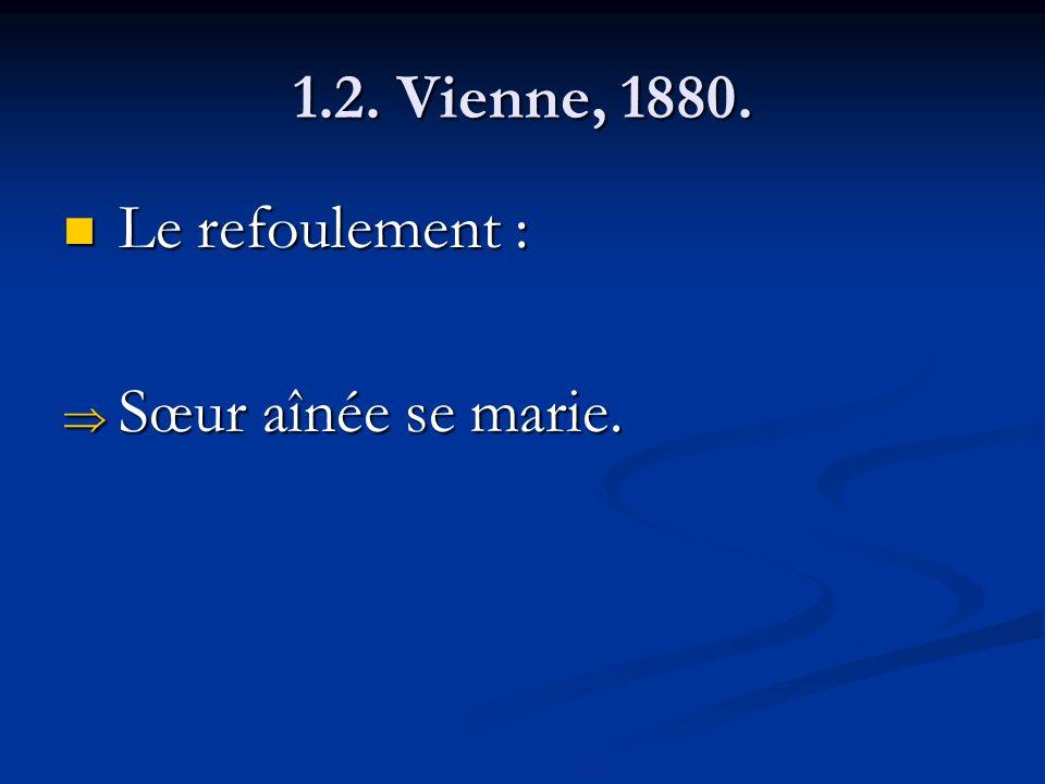 1.2. Vienne, 1880. Le refoulement : Le refoulement : Sœur aînée se marie. Sœur aînée se marie.
