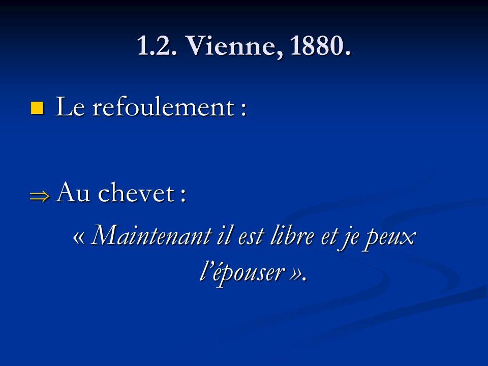 1.2. Vienne, 1880. Le refoulement : Le refoulement : Au chevet : Au chevet : « Maintenant il est libre et je peux lépouser ».