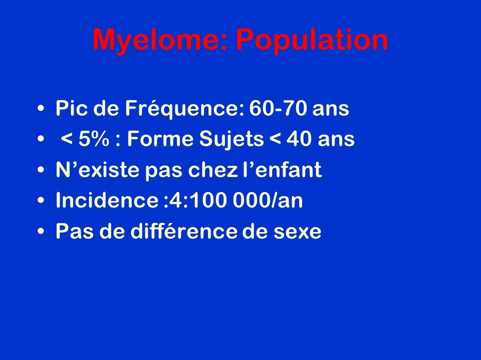 Myelome: Population Pic de Fréquence: 60-70 ans < 5% : Forme Sujets < 40 ans Nexiste pas chez lenfant Incidence :4:100 000/an Pas de différence de sex
