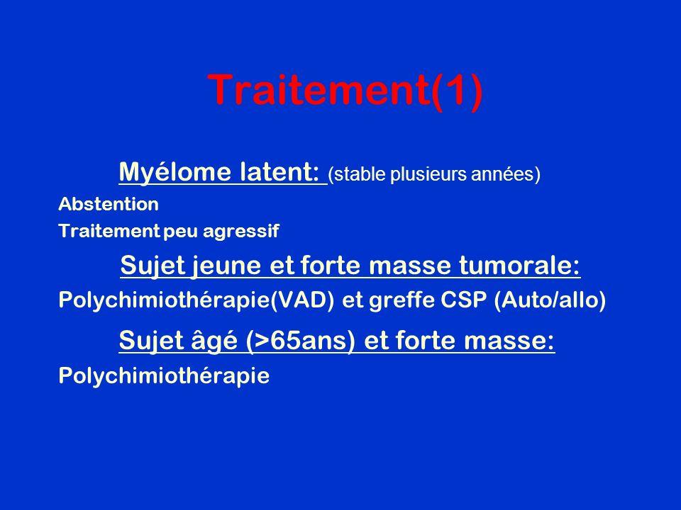 Traitement(1) Myélome latent: (stable plusieurs années) Abstention Traitement peu agressif Sujet jeune et forte masse tumorale: Polychimiothérapie(VAD