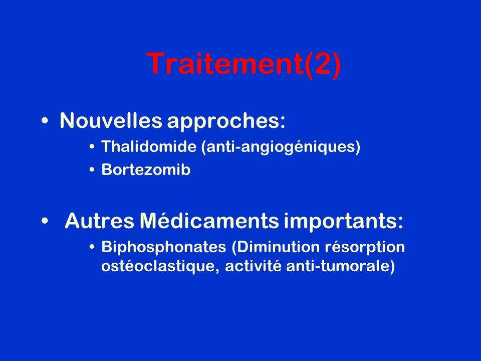 Traitement(2) Nouvelles approches: Thalidomide (anti-angiogéniques) Bortezomib Autres Médicaments importants: Biphosphonates (Diminution résorption os
