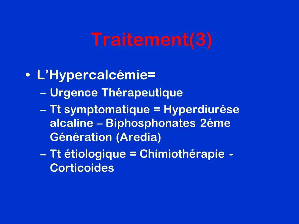 Traitement(3) LHypercalcémie= –Urgence Thérapeutique –Tt symptomatique = Hyperdiurése alcaline – Biphosphonates 2éme Génération (Aredia) –Tt étiologiq