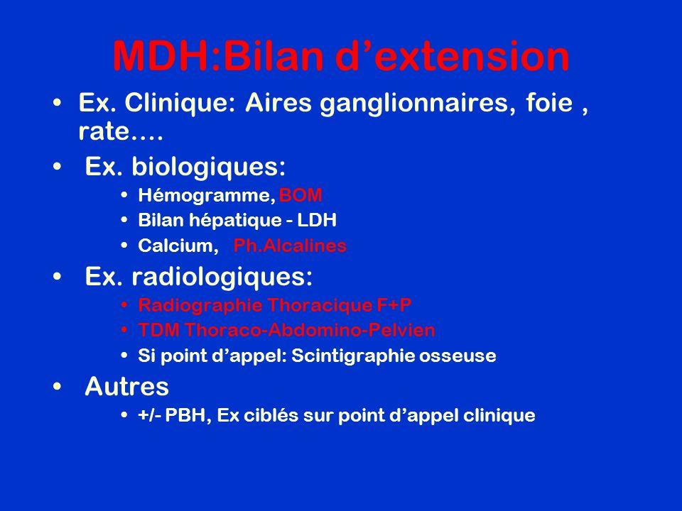 MDH:Bilan dextension Ex. Clinique: Aires ganglionnaires, foie, rate…. Ex. biologiques: Hémogramme, BOM Bilan hépatique - LDH Calcium, Ph.Alcalines Ex.