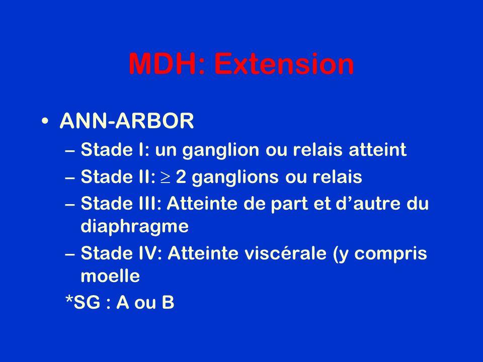 MDH: Extension ANN-ARBOR –Stade I: un ganglion ou relais atteint –Stade II: 2 ganglions ou relais –Stade III: Atteinte de part et dautre du diaphragme
