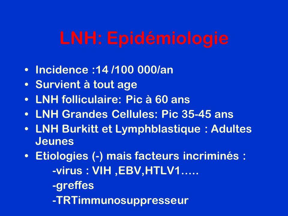LNH: Epidémiologie Incidence :14 /100 000/an Survient à tout age LNH folliculaire: Pic à 60 ans LNH Grandes Cellules: Pic 35-45 ans LNH Burkitt et Lym