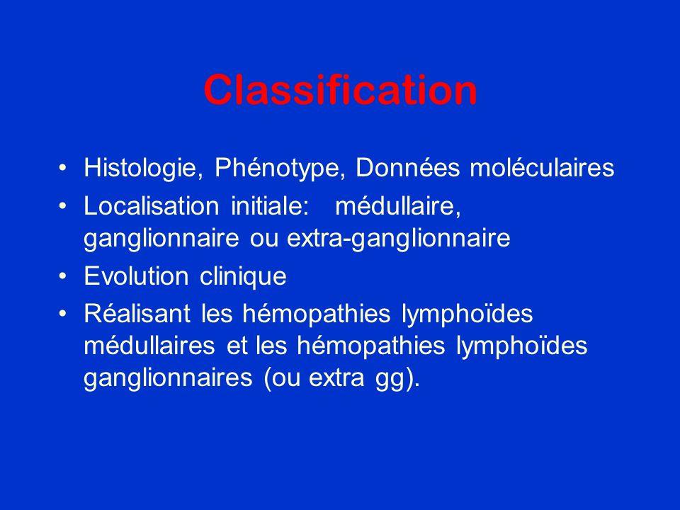 Classification Histologie, Phénotype, Données moléculaires Localisation initiale: médullaire, ganglionnaire ou extra-ganglionnaire Evolution clinique
