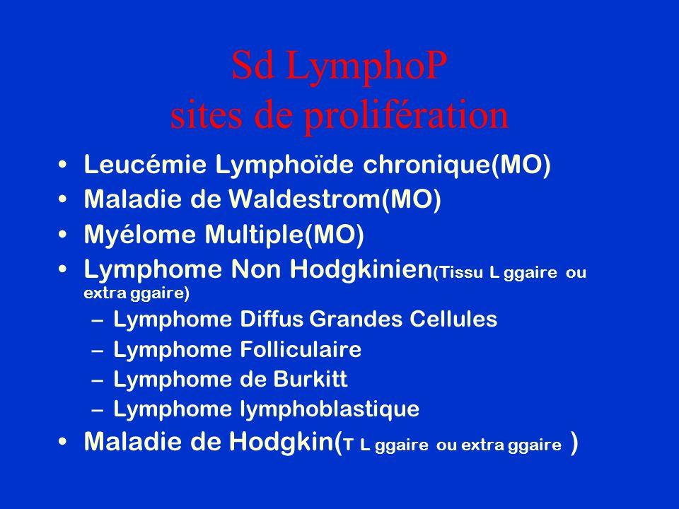 Sd LymphoP sites de prolifération Leucémie Lymphoïde chronique(MO) Maladie de Waldestrom(MO) Myélome Multiple(MO) Lymphome Non Hodgkinien (Tissu L gga
