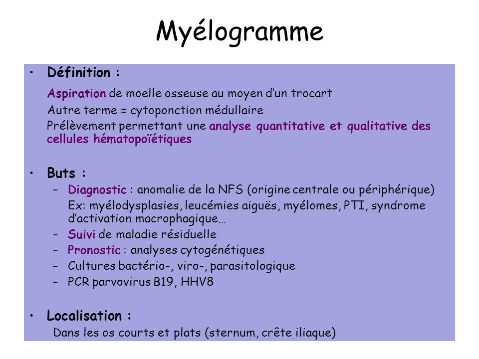 Myélogramme Définition : Aspiration de moelle osseuse au moyen dun trocart Autre terme = cytoponction médullaire Prélèvement permettant une analyse qu