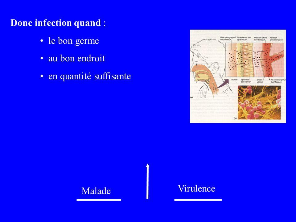 Malade Virulence Donc infection quand : le bon germe au bon endroit en quantité suffisante