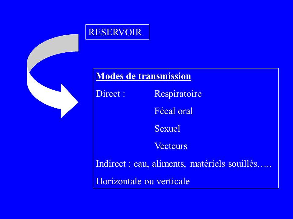 Modes de transmission Direct : Respiratoire Fécal oral Sexuel Vecteurs Indirect : eau, aliments, matériels souillés….. Horizontale ou verticale RESERV
