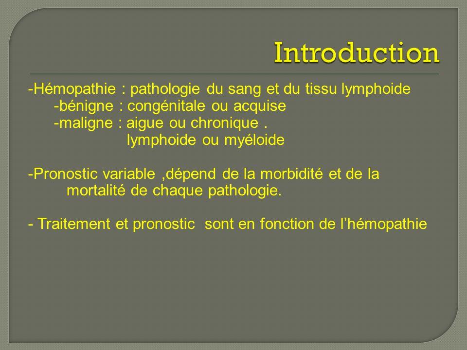 -Hémopathie : pathologie du sang et du tissu lymphoide -bénigne : congénitale ou acquise -maligne : aigue ou chronique. lymphoide ou myéloide -Pronost