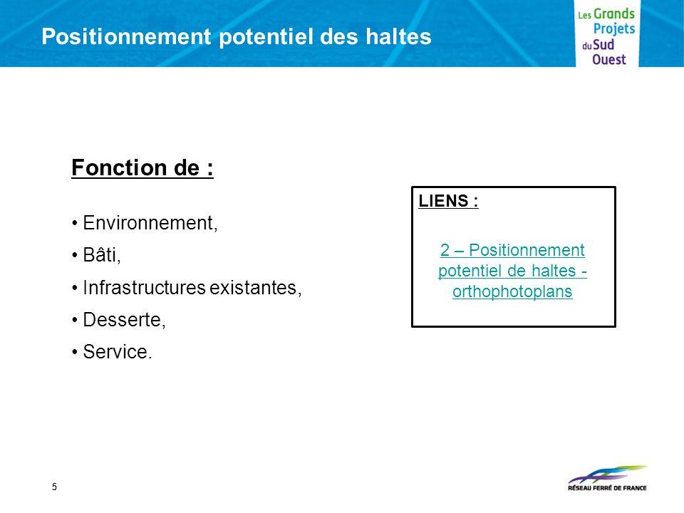 Positionnement potentiel des haltes 55 LIENS : 2 – Positionnement potentiel de haltes - orthophotoplans Fonction de : Environnement, Bâti, Infrastruct