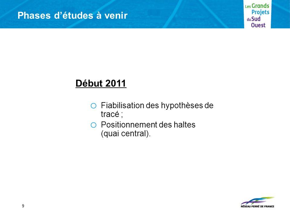 Phases détudes à venir 99 Début 2011 o Fiabilisation des hypothèses de tracé ; o Positionnement des haltes (quai central).
