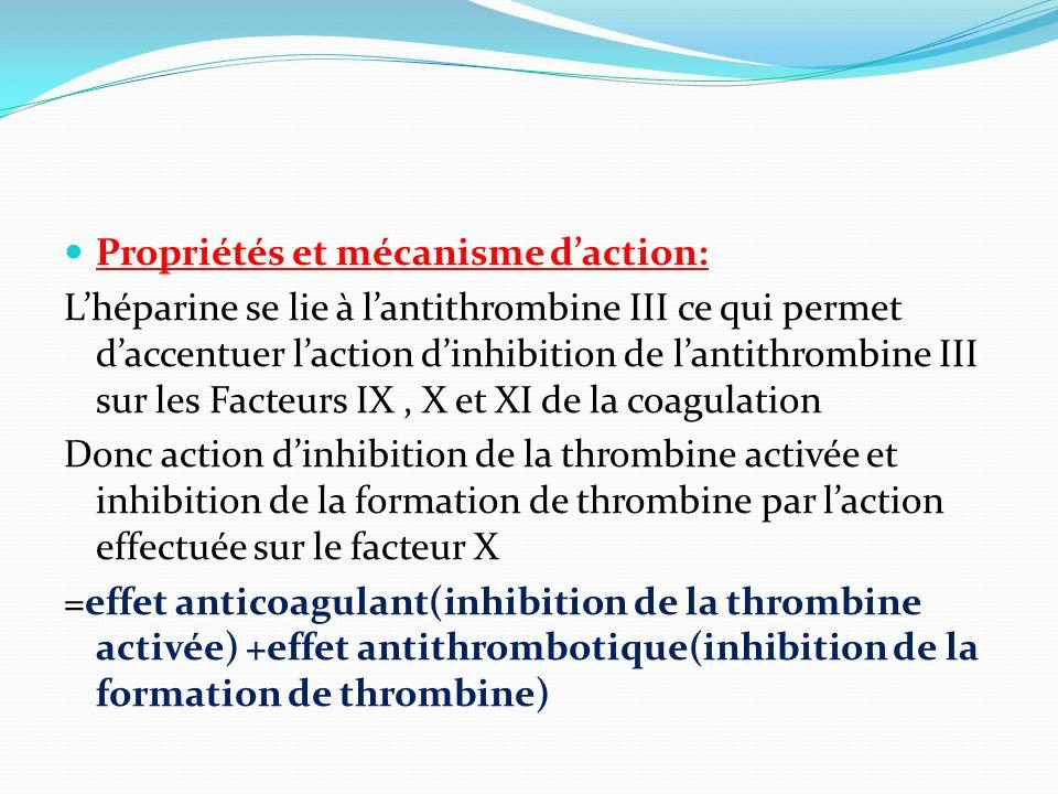 Propriétés et mécanisme daction: Lhéparine se lie à lantithrombine III ce qui permet daccentuer laction dinhibition de lantithrombine III sur les Fact