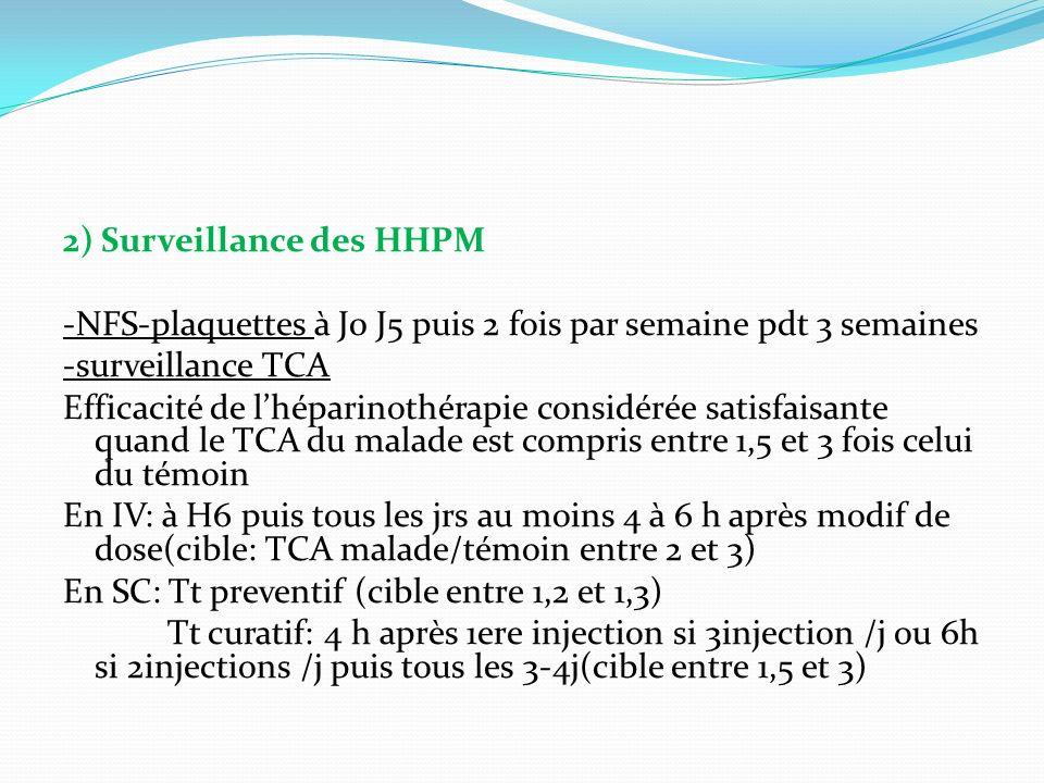 2) Surveillance des HHPM -NFS-plaquettes à J0 J5 puis 2 fois par semaine pdt 3 semaines -surveillance TCA Efficacité de lhéparinothérapie considérée s