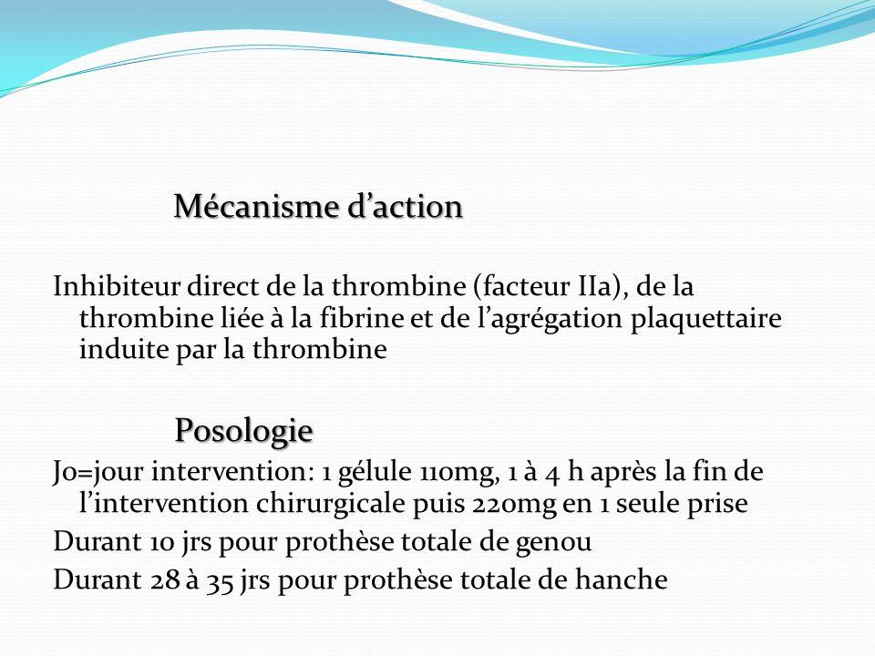 Mécanisme daction Inhibiteur direct de la thrombine (facteur IIa), de la thrombine liée à la fibrine et de lagrégation plaquettaire induite par la thr