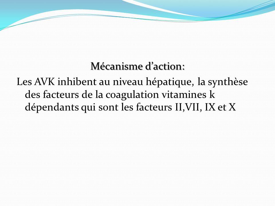 Mécanisme daction: Les AVK inhibent au niveau hépatique, la synthèse des facteurs de la coagulation vitamines k dépendants qui sont les facteurs II,VI