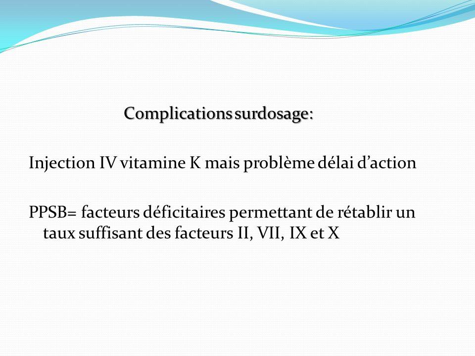Complications surdosage: Injection IV vitamine K mais problème délai daction PPSB= facteurs déficitaires permettant de rétablir un taux suffisant des