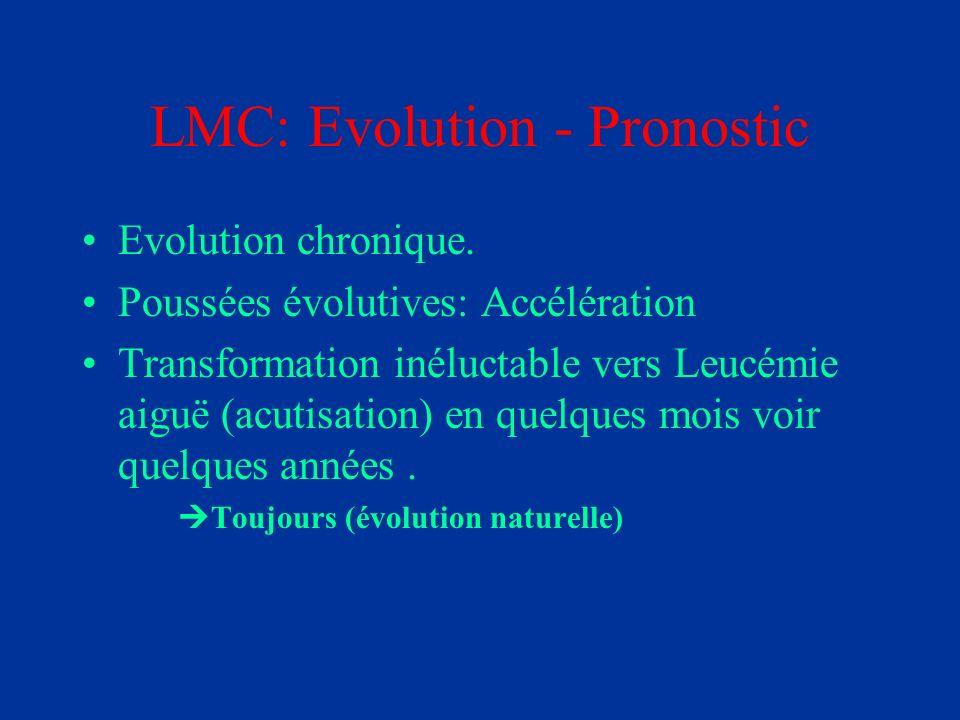 LMC: Evolution - Pronostic Evolution chronique. Poussées évolutives: Accélération Transformation inéluctable vers Leucémie aiguë (acutisation) en quel