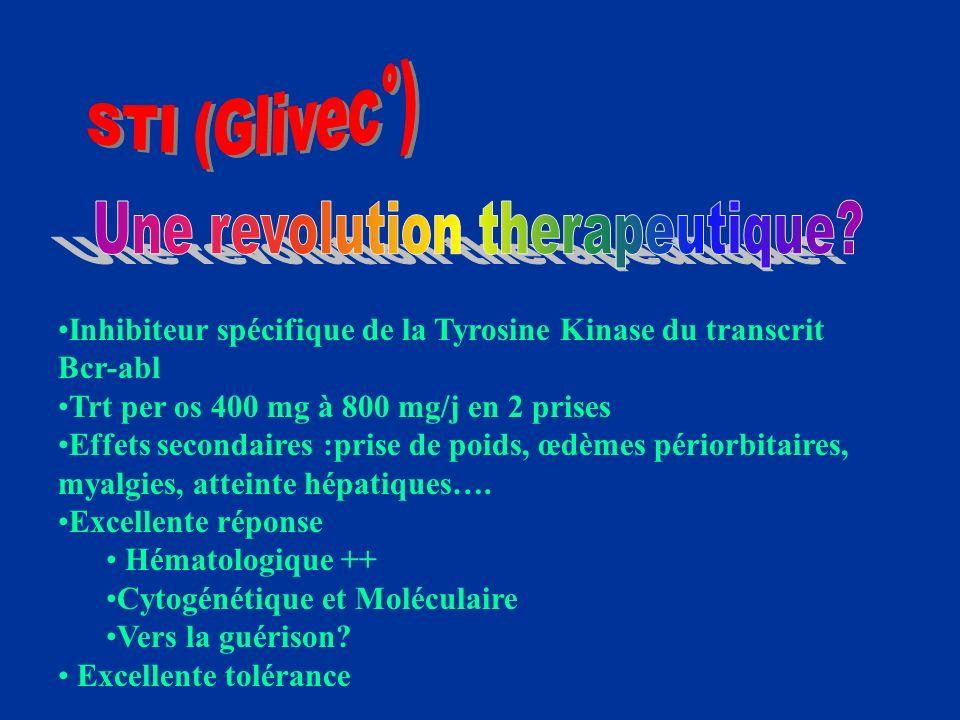 Inhibiteur spécifique de la Tyrosine Kinase du transcrit Bcr-abl Trt per os 400 mg à 800 mg/j en 2 prises Effets secondaires :prise de poids, œdèmes p