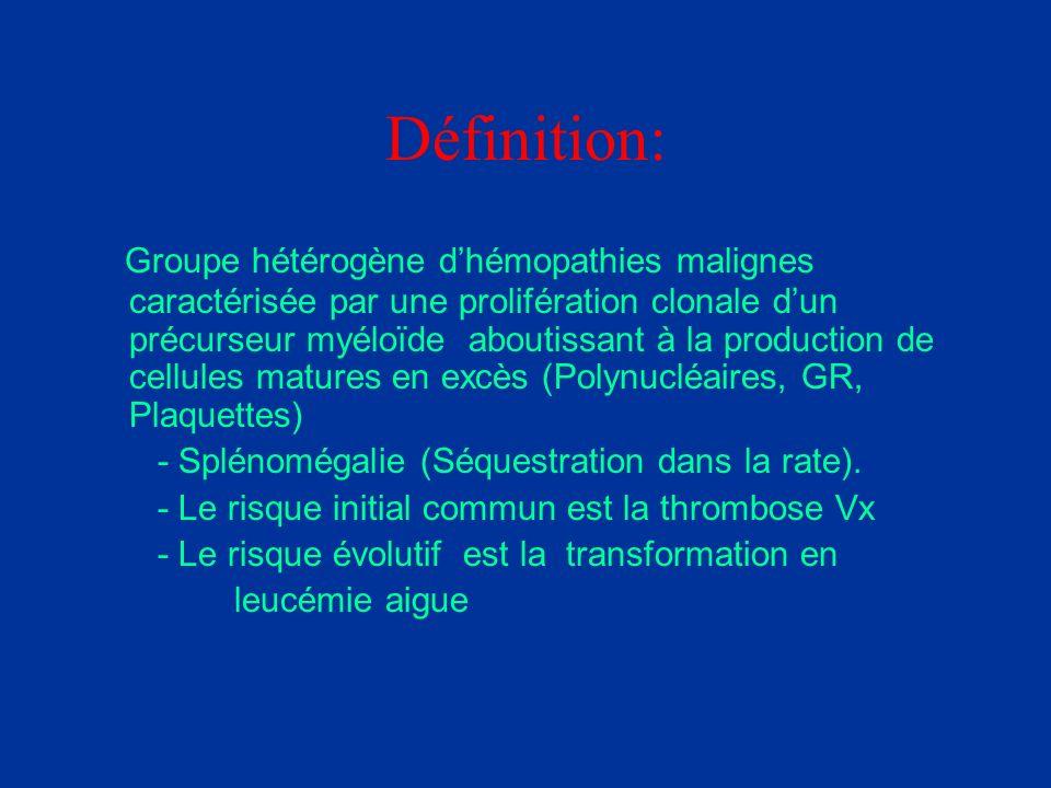Diagnostics différentiels Thrombocytose réactionnelle: –Carence en Fer –Régénération médullaire –Post-splénectomie Thrombocytose daccompagnement (autre syndrome myéloprolifératif)