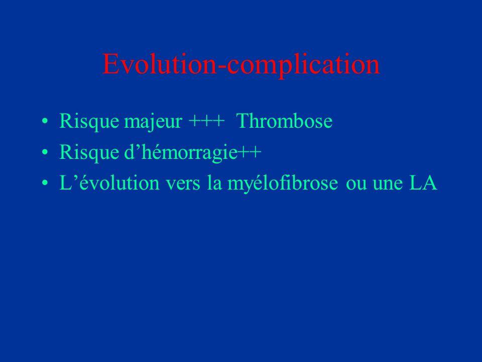 Evolution-complication Risque majeur +++ Thrombose Risque dhémorragie++ Lévolution vers la myélofibrose ou une LA
