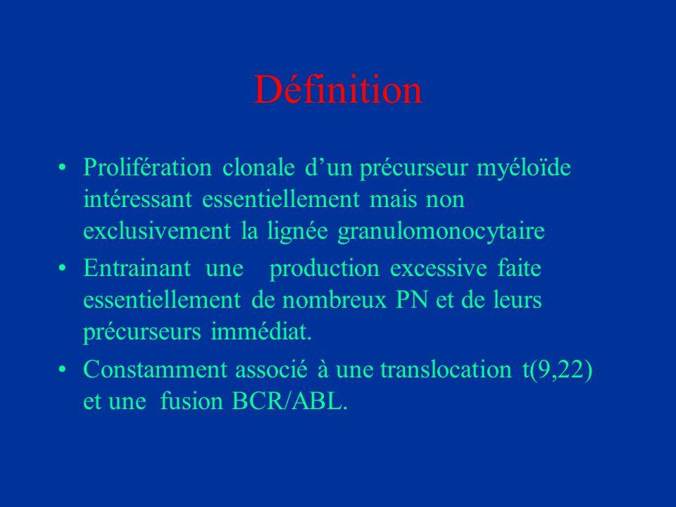 Définition Prolifération clonale dun précurseur myéloïde intéressant essentiellement mais non exclusivement la lignée granulomonocytaire Entrainant un